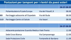 Calendario-Postazioni-Drive-Through (1)-2